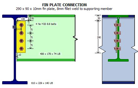 Structural-Steel-Design: Fin plate rotation capacity